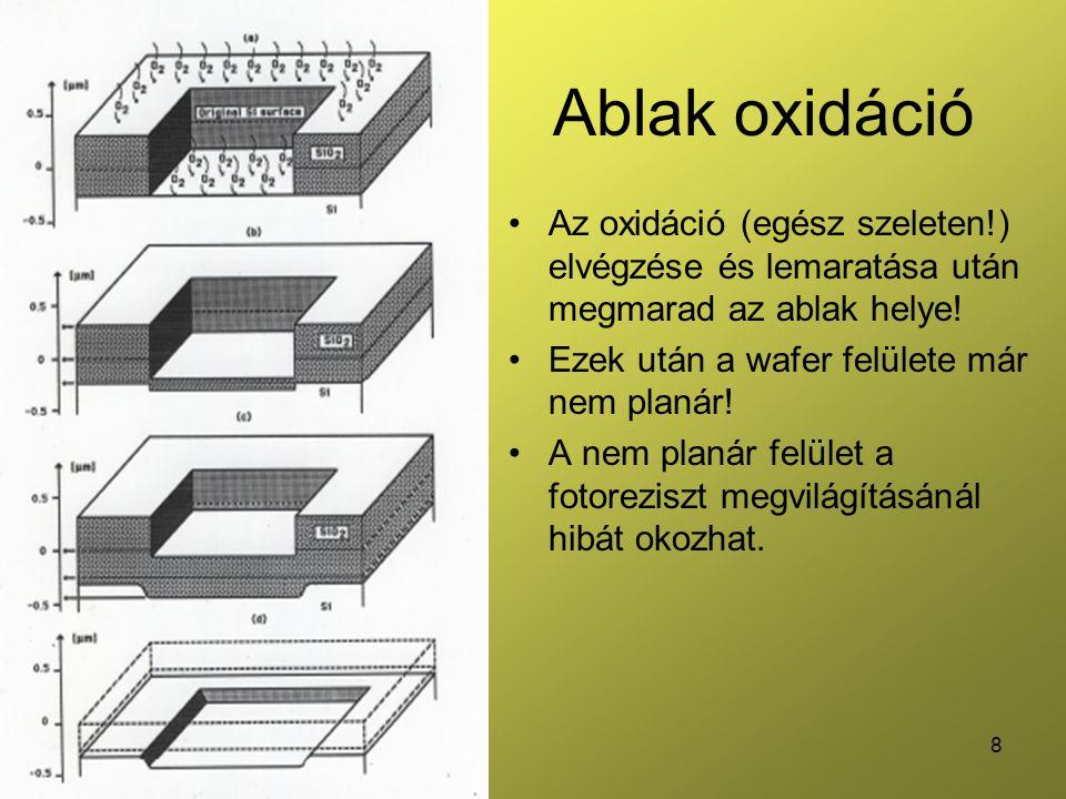 Ablak oxidáció Az oxidáció (egész szeleten!) elvégzése és lemaratása után megmarad az ablak helye! Ezek után a wafer felülete már nem planár!