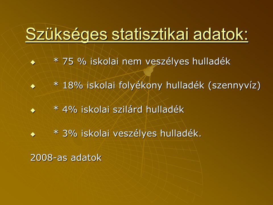 Szükséges statisztikai adatok: