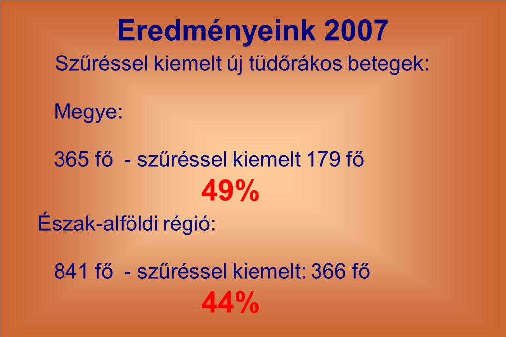 Eredményeink 2007 Szűréssel kiemelt új tüdőrákos betegek: Megye: