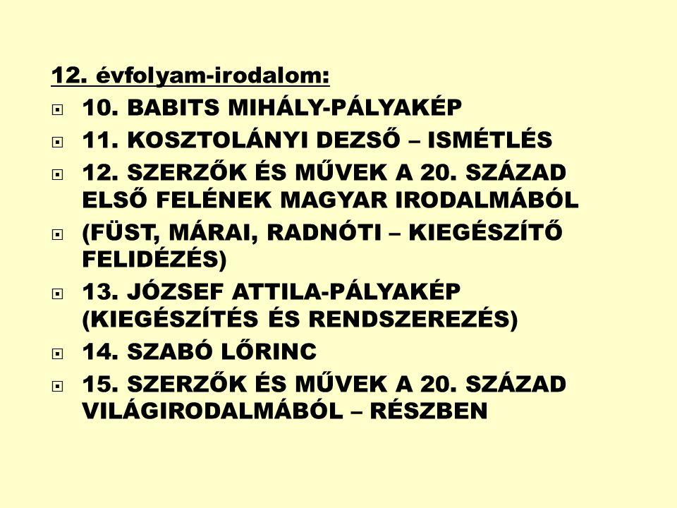 12. évfolyam-irodalom: 10. BABITS MIHÁLY-PÁLYAKÉP. 11. KOSZTOLÁNYI DEZSŐ – ISMÉTLÉS.