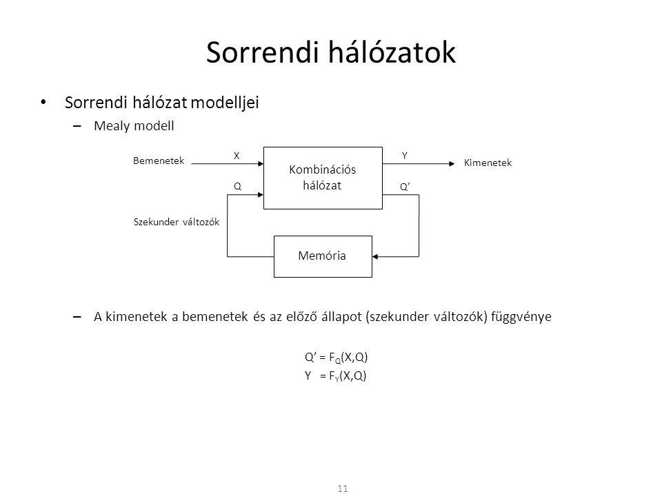 Sorrendi hálózatok Sorrendi hálózat modelljei Mealy modell