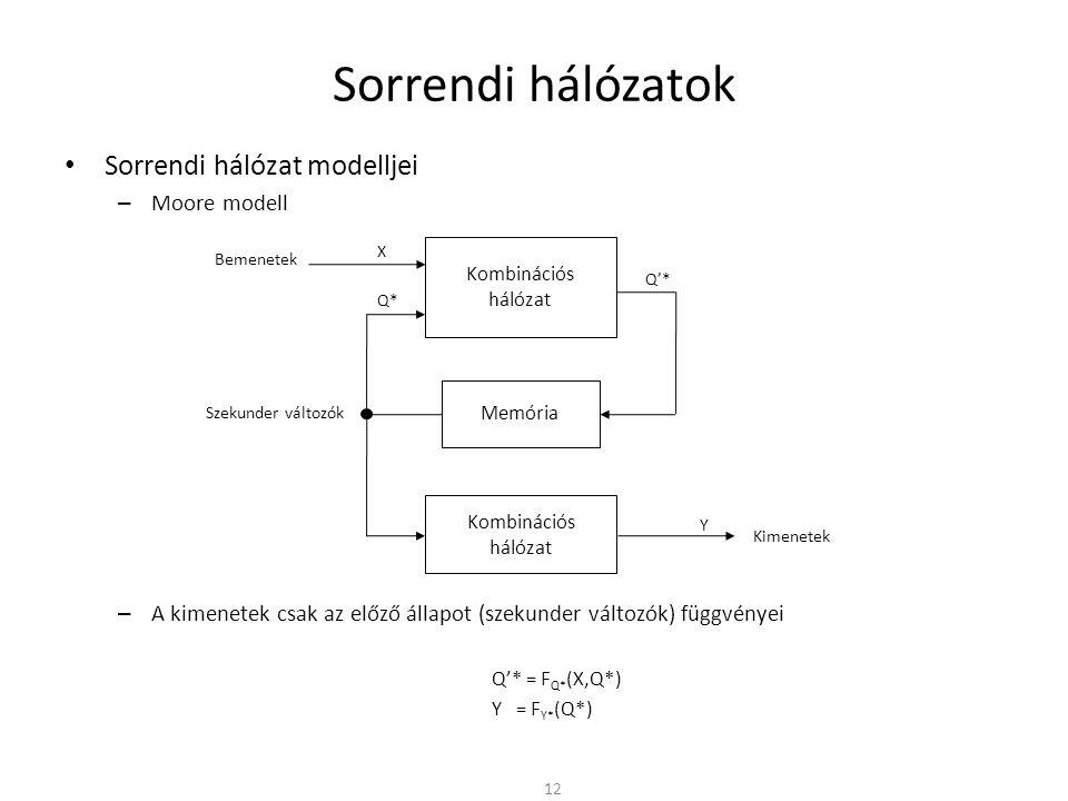 Sorrendi hálózatok Sorrendi hálózat modelljei Moore modell