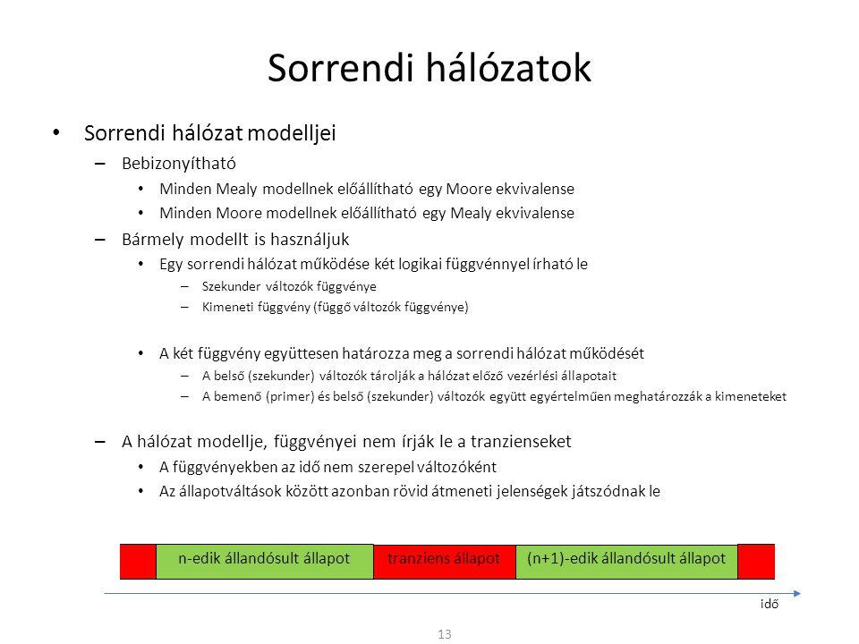 Sorrendi hálózatok Sorrendi hálózat modelljei Bebizonyítható