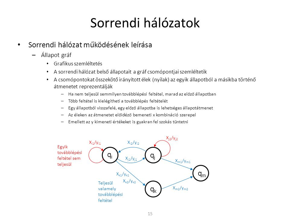 Sorrendi hálózatok Sorrendi hálózat működésének leírása qi qj qm qk