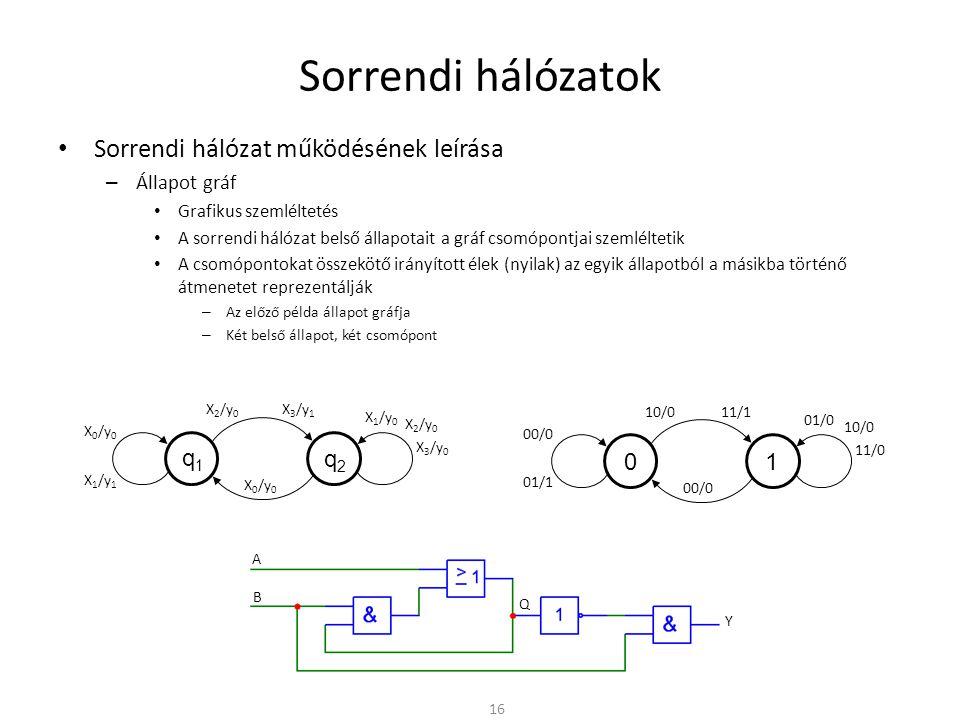 Sorrendi hálózatok Sorrendi hálózat működésének leírása q1 q2 1