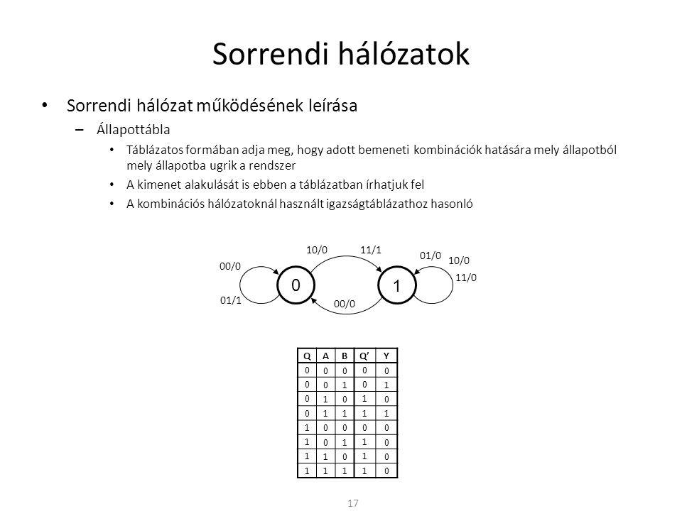 Sorrendi hálózatok Sorrendi hálózat működésének leírása 1 Állapottábla