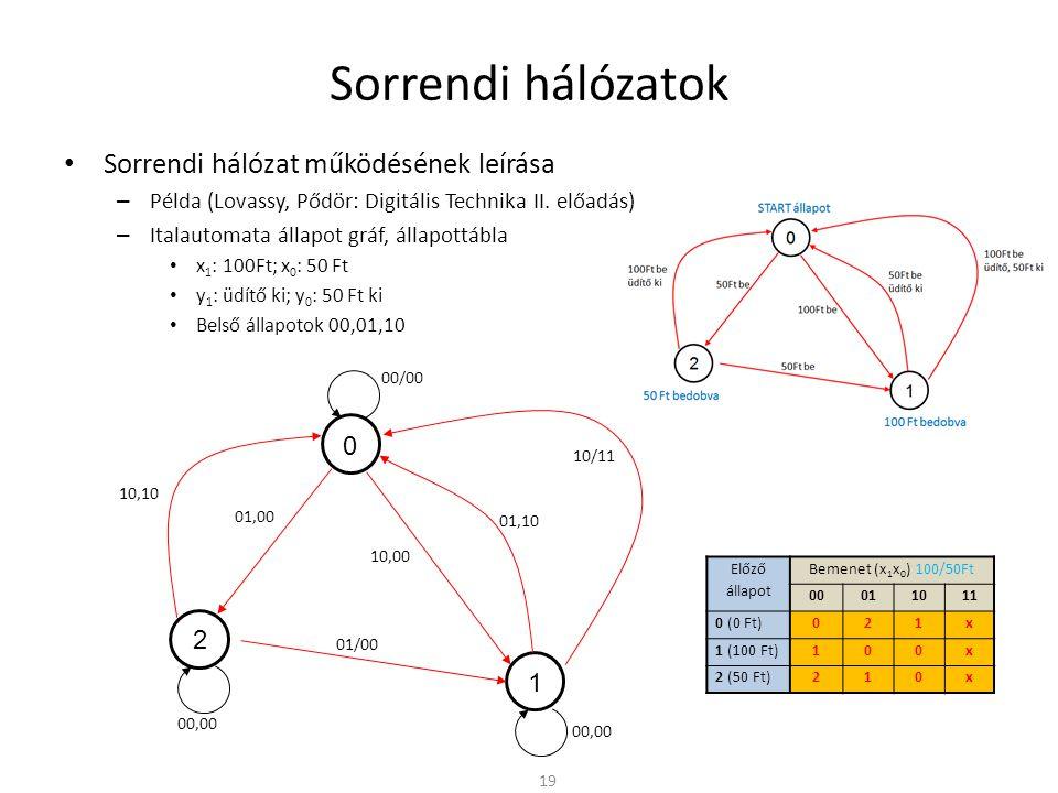 Sorrendi hálózatok Sorrendi hálózat működésének leírása 2 1