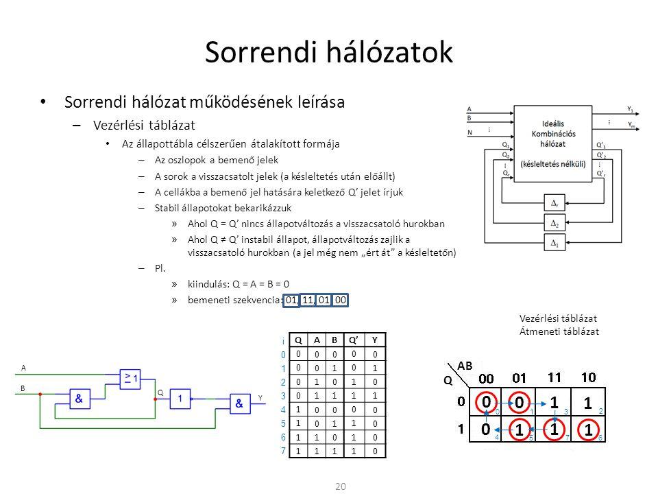 Sorrendi hálózatok Sorrendi hálózat működésének leírása 1 1 1 1 1