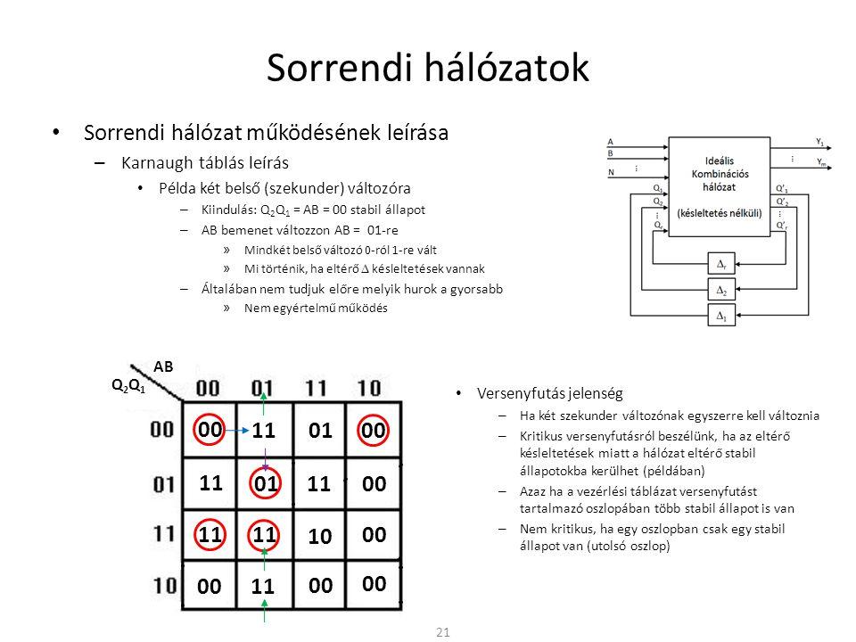 Sorrendi hálózatok Sorrendi hálózat működésének leírása 00 11 01 00 11