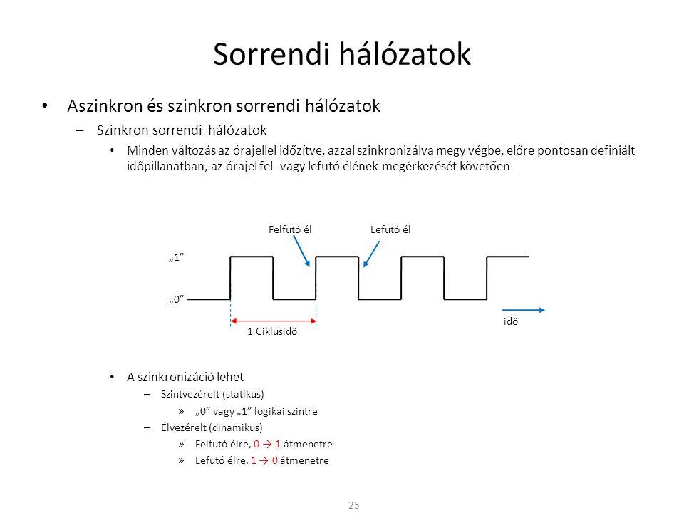 Sorrendi hálózatok Aszinkron és szinkron sorrendi hálózatok