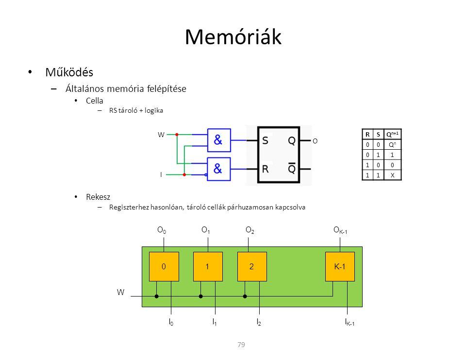 Memóriák Működés Általános memória felépítése Cella Rekesz