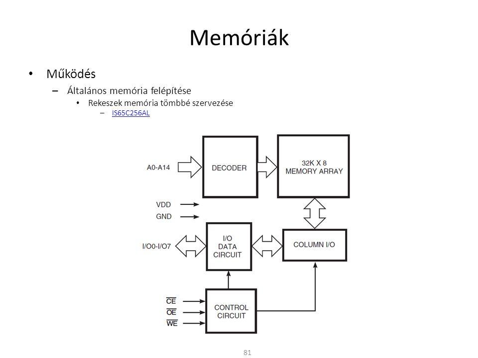 Memóriák Működés Általános memória felépítése