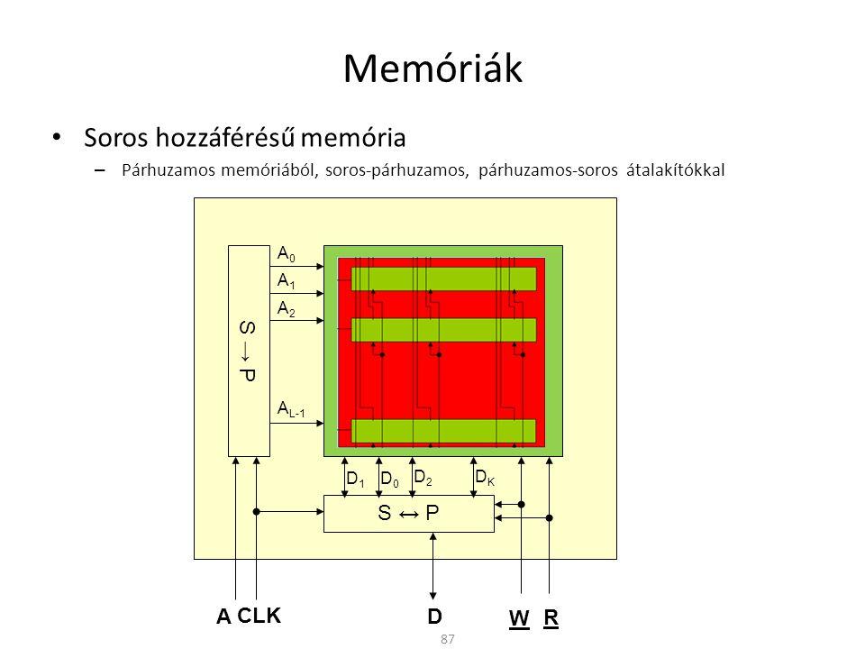 Memóriák Soros hozzáférésű memória S → P S ↔ P A CLK D W R