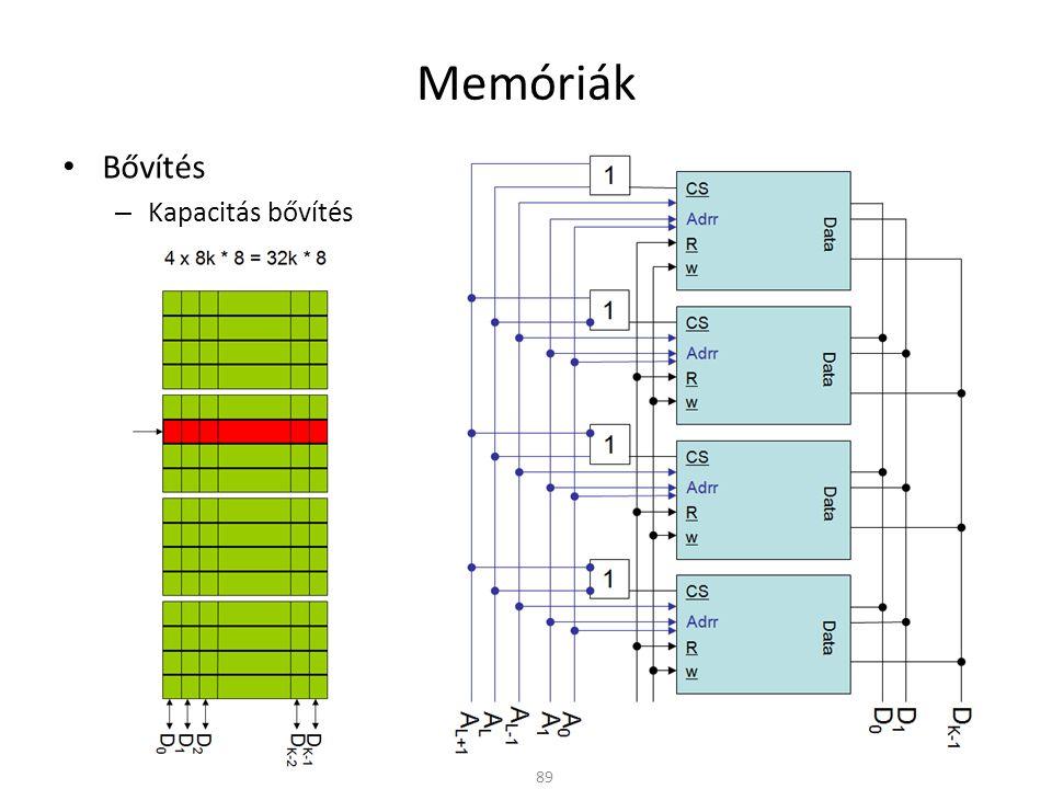 Memóriák Bővítés Kapacitás bővítés