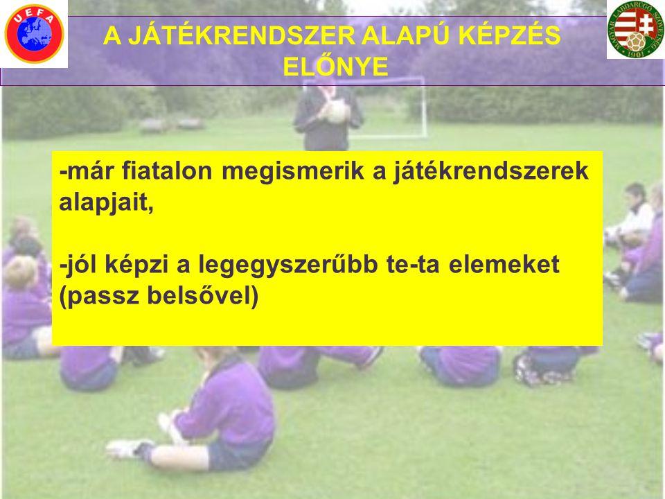 A JÁTÉKRENDSZER ALAPÚ KÉPZÉS