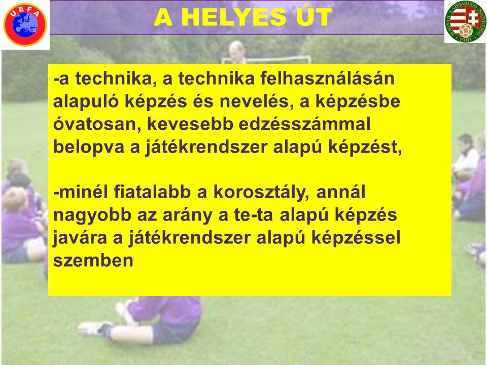 A HELYES ÚT