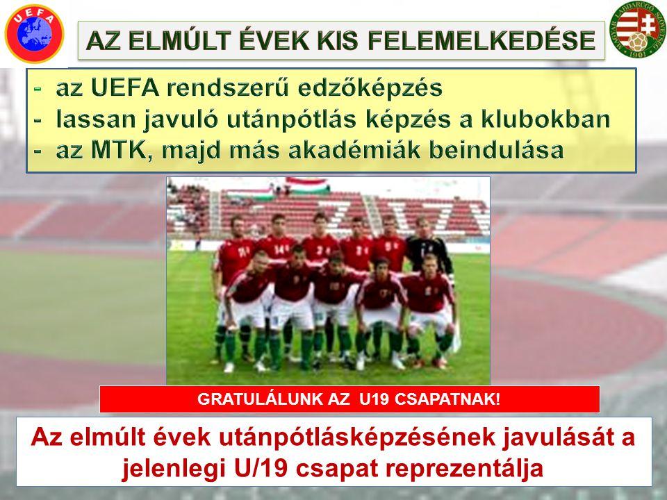 AZ ELMÚLT ÉVEK KIS FELEMELKEDÉSE GRATULÁLUNK AZ U19 CSAPATNAK!