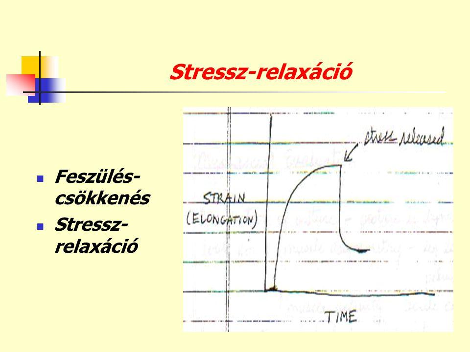 Stressz-relaxáció Feszülés-csökkenés Stressz-relaxáció