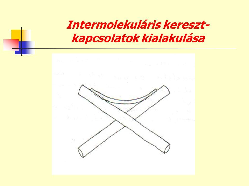 Intermolekuláris kereszt-kapcsolatok kialakulása