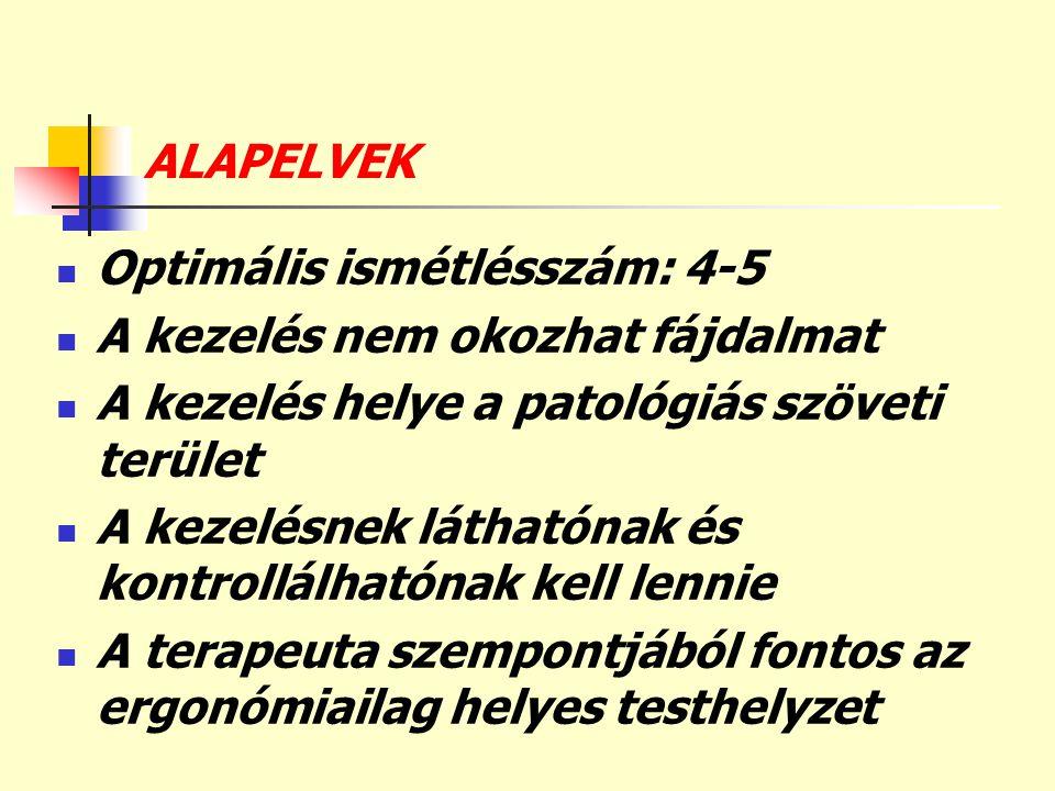 ALAPELVEK Optimális ismétlésszám: 4-5. A kezelés nem okozhat fájdalmat. A kezelés helye a patológiás szöveti terület.