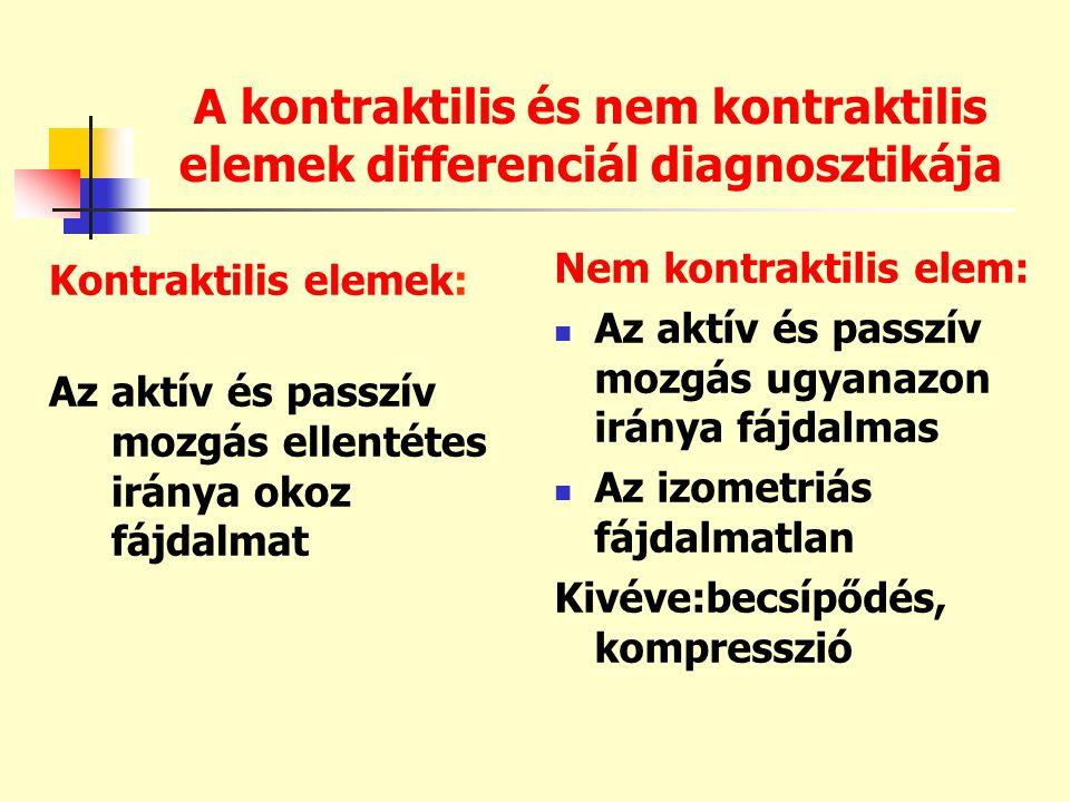 A kontraktilis és nem kontraktilis elemek differenciál diagnosztikája