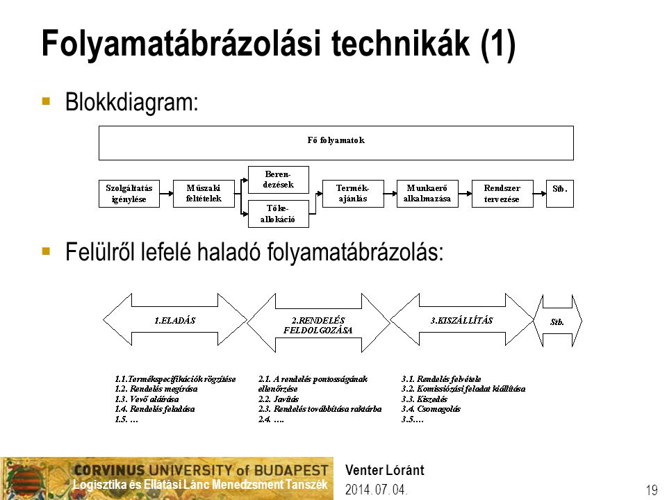 Folyamatábrázolási technikák (1)