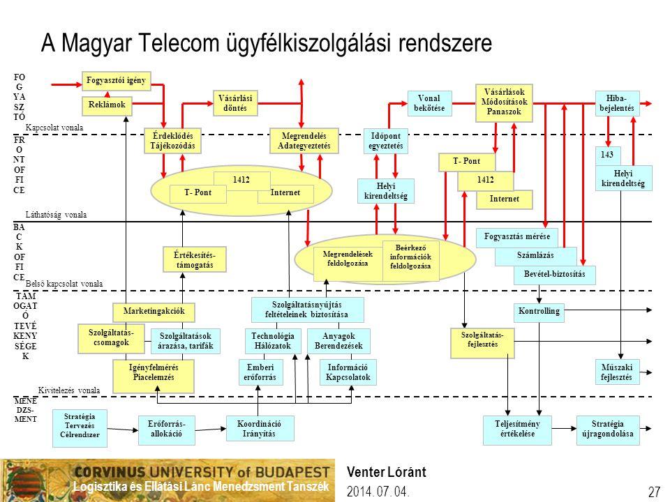 A Magyar Telecom ügyfélkiszolgálási rendszere