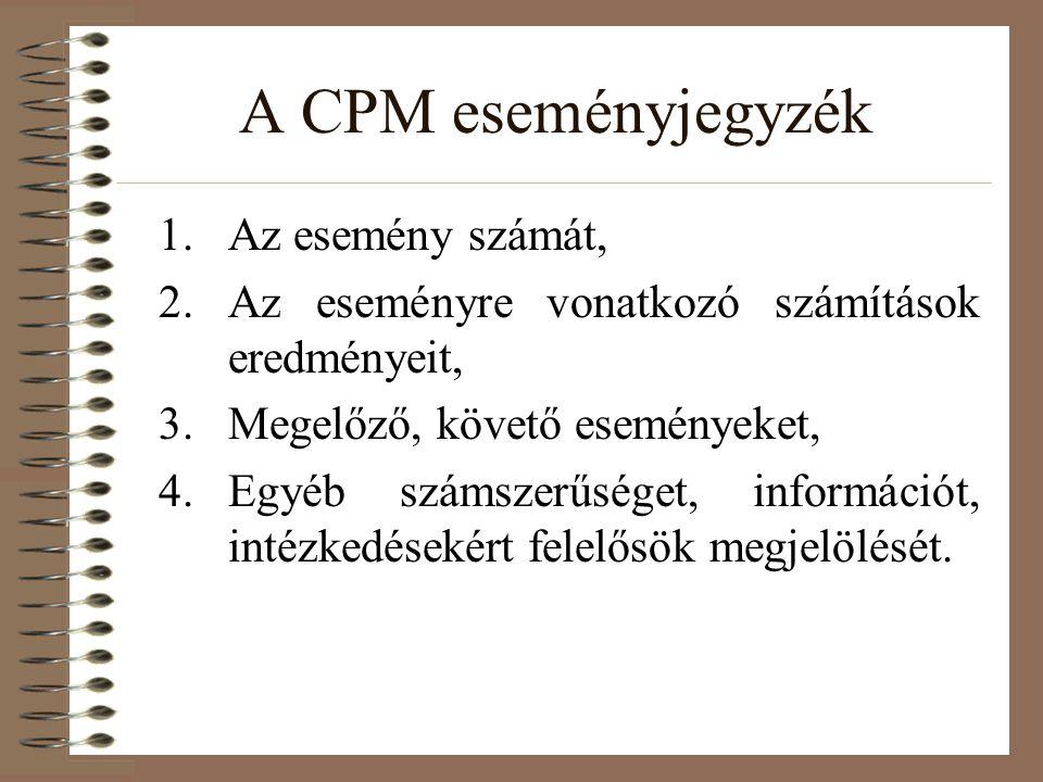 A CPM eseményjegyzék Az esemény számát,
