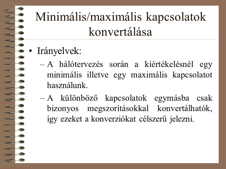 Minimális/maximális kapcsolatok konvertálása