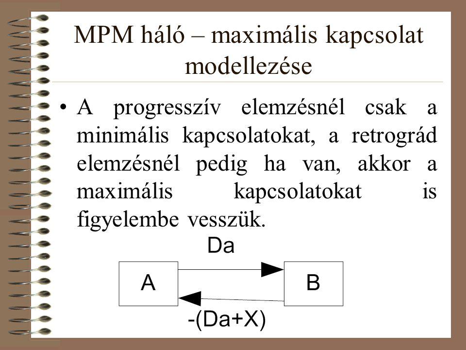 MPM háló – maximális kapcsolat modellezése