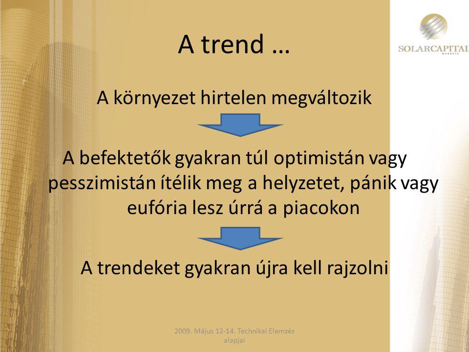 A trend … A környezet hirtelen megváltozik