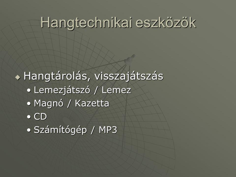 Hangtechnikai eszközök