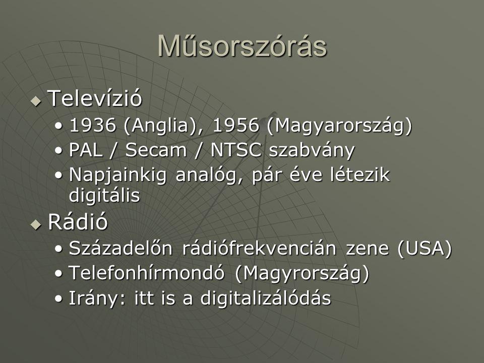 Műsorszórás Televízió Rádió 1936 (Anglia), 1956 (Magyarország)
