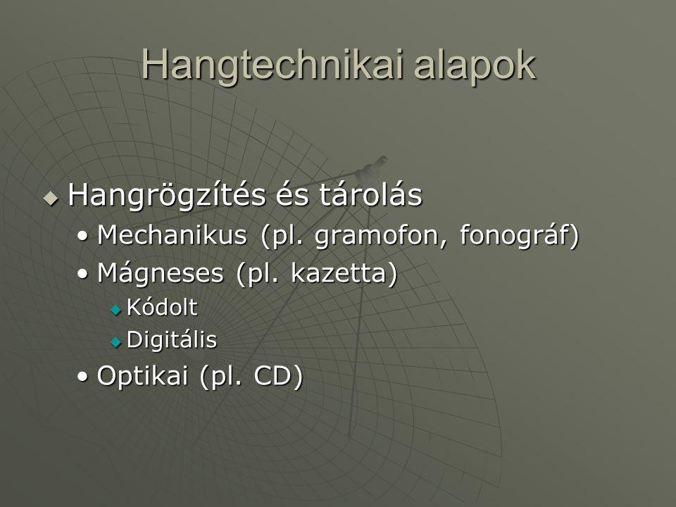 Hangtechnikai alapok Hangrögzítés és tárolás