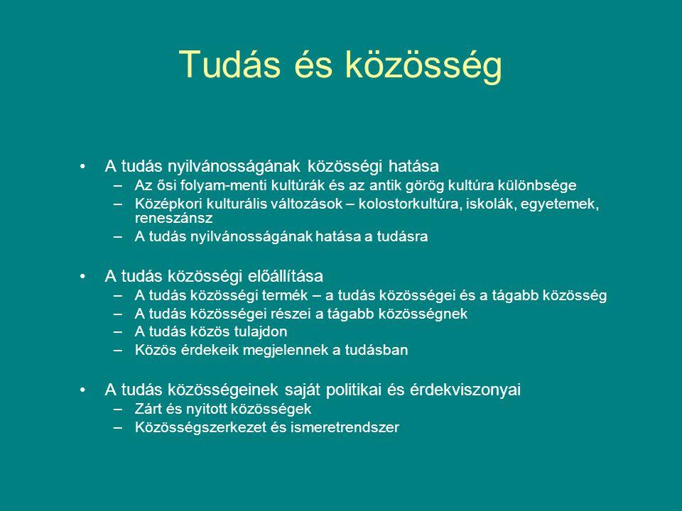 Tudás és közösség A tudás nyilvánosságának közösségi hatása