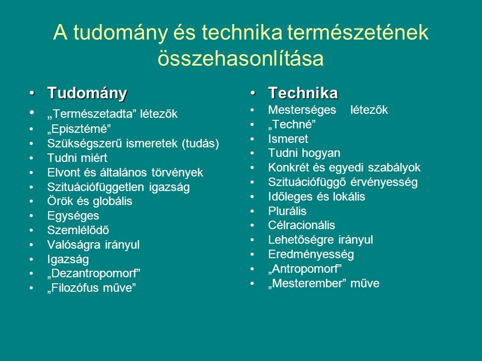 A tudomány és technika természetének összehasonlítása