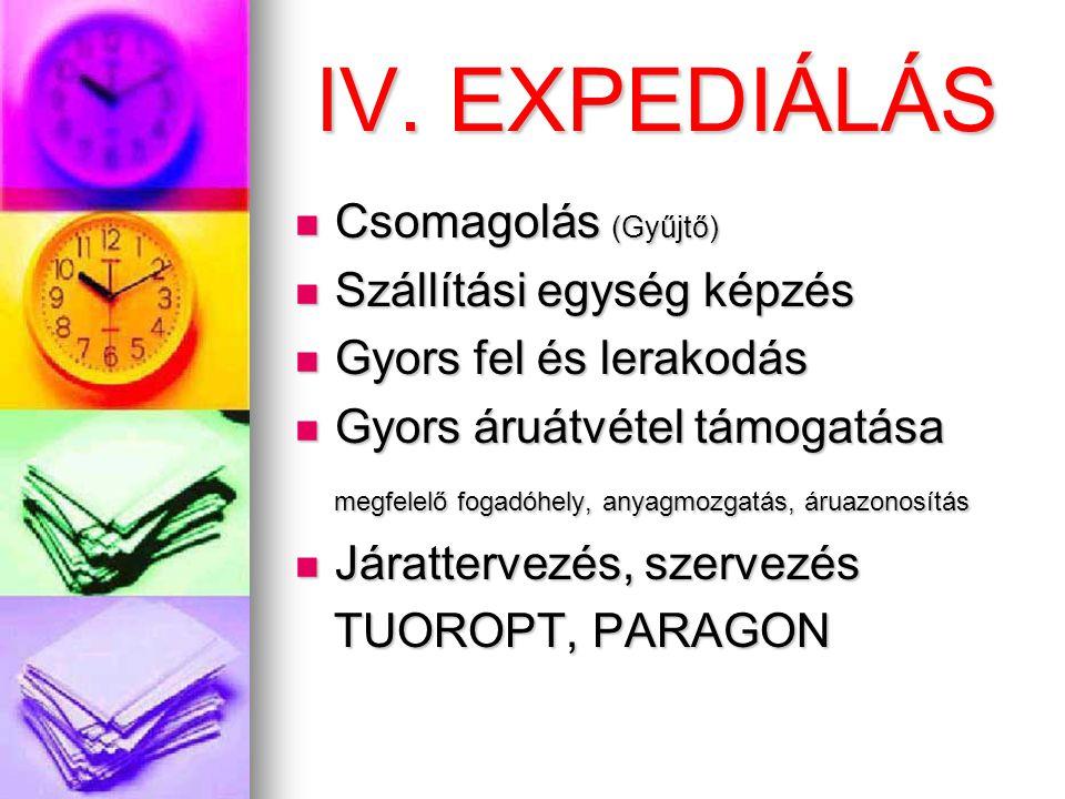 IV. EXPEDIÁLÁS Csomagolás (Gyűjtő) Szállítási egység képzés