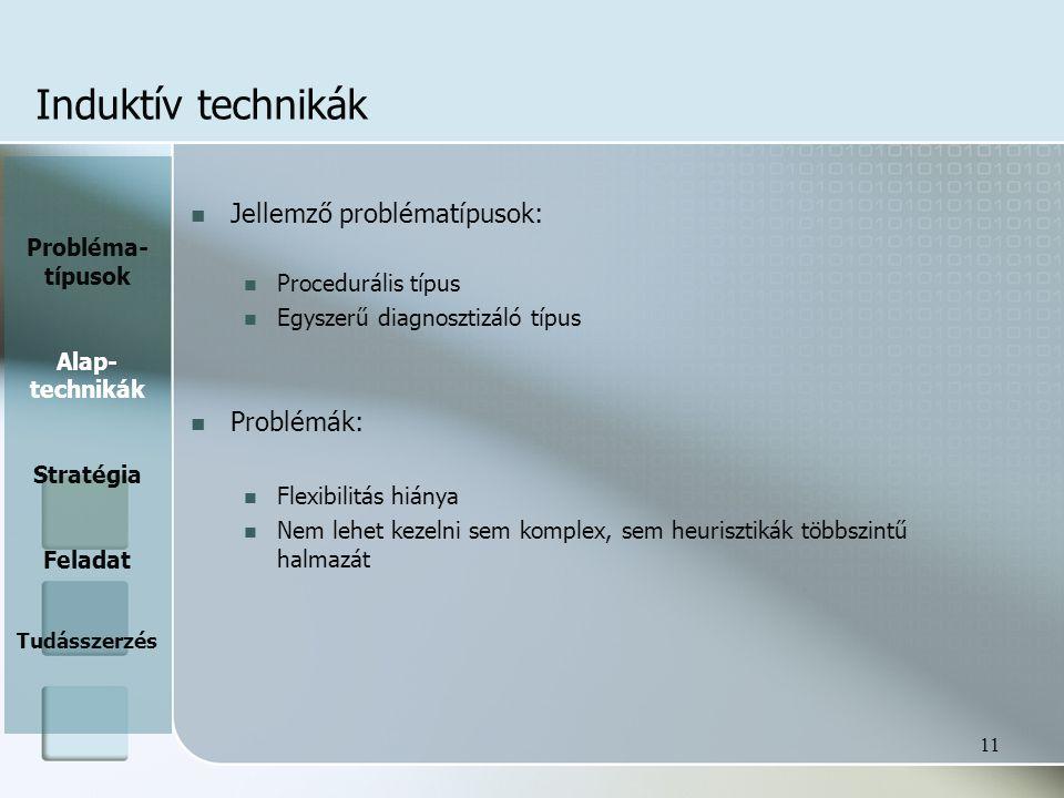 Induktív technikák Jellemző problématípusok: Problémák: