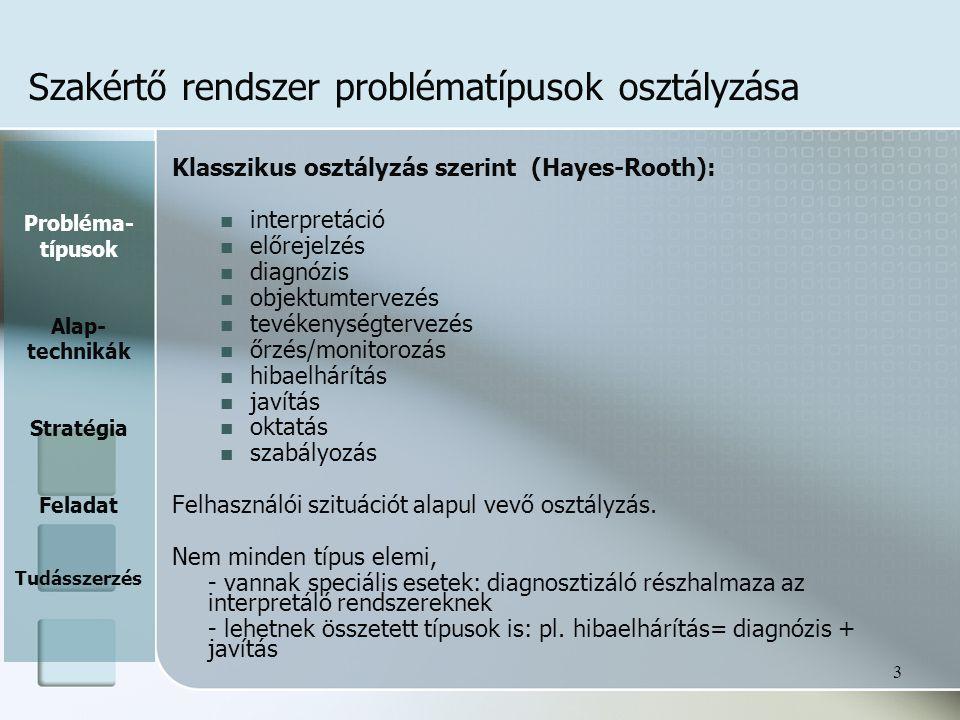 Szakértő rendszer problématípusok osztályzása