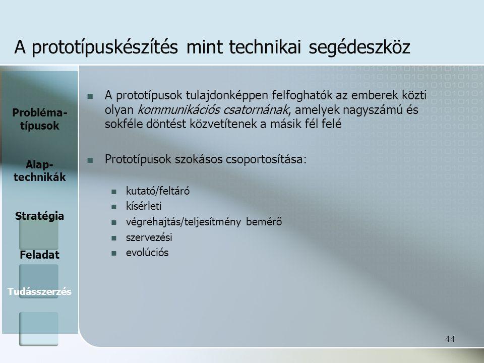 A prototípuskészítés mint technikai segédeszköz