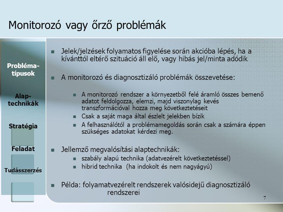 Monitorozó vagy őrző problémák