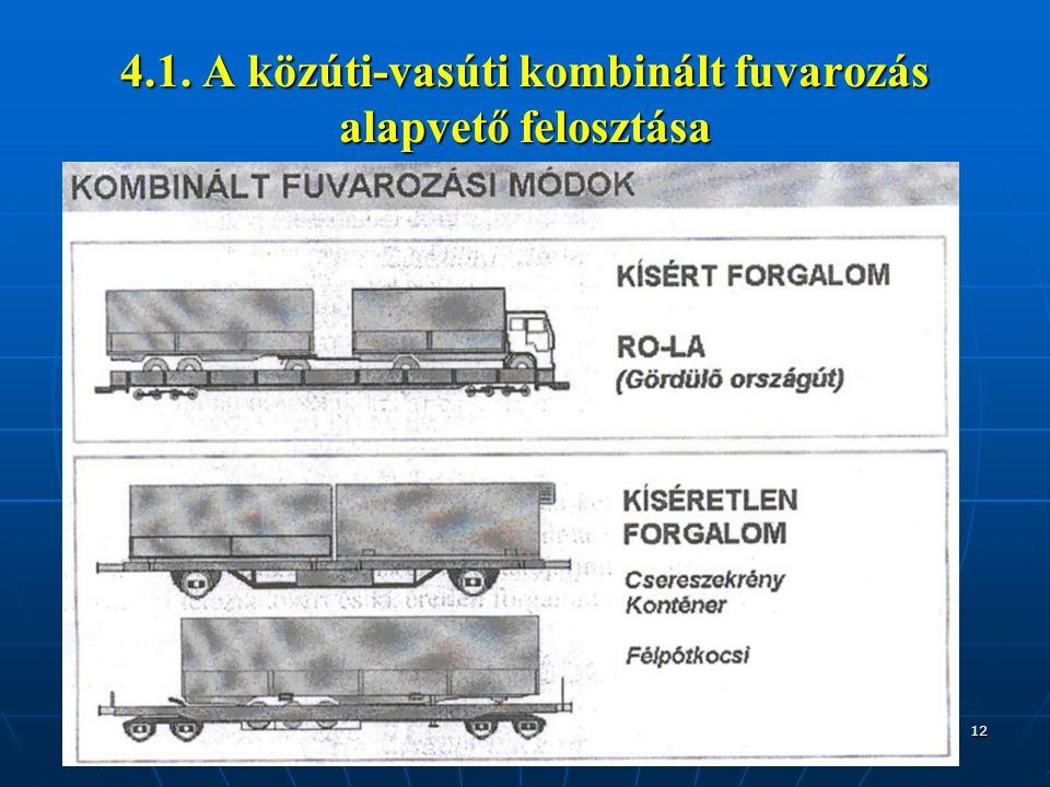 4.1. A közúti-vasúti kombinált fuvarozás alapvető felosztása