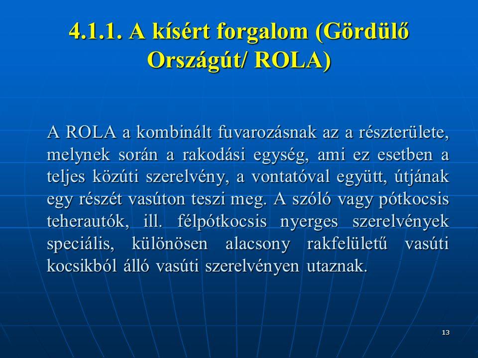 4.1.1. A kísért forgalom (Gördülő Országút/ ROLA)
