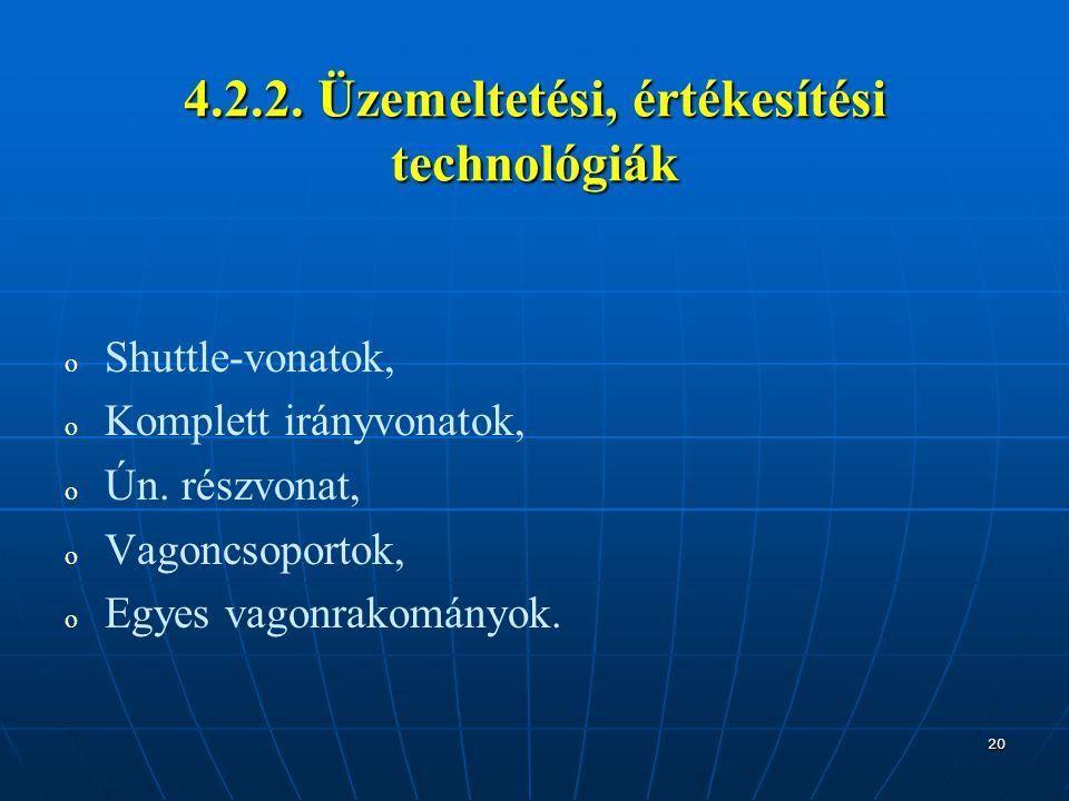 4.2.2. Üzemeltetési, értékesítési technológiák