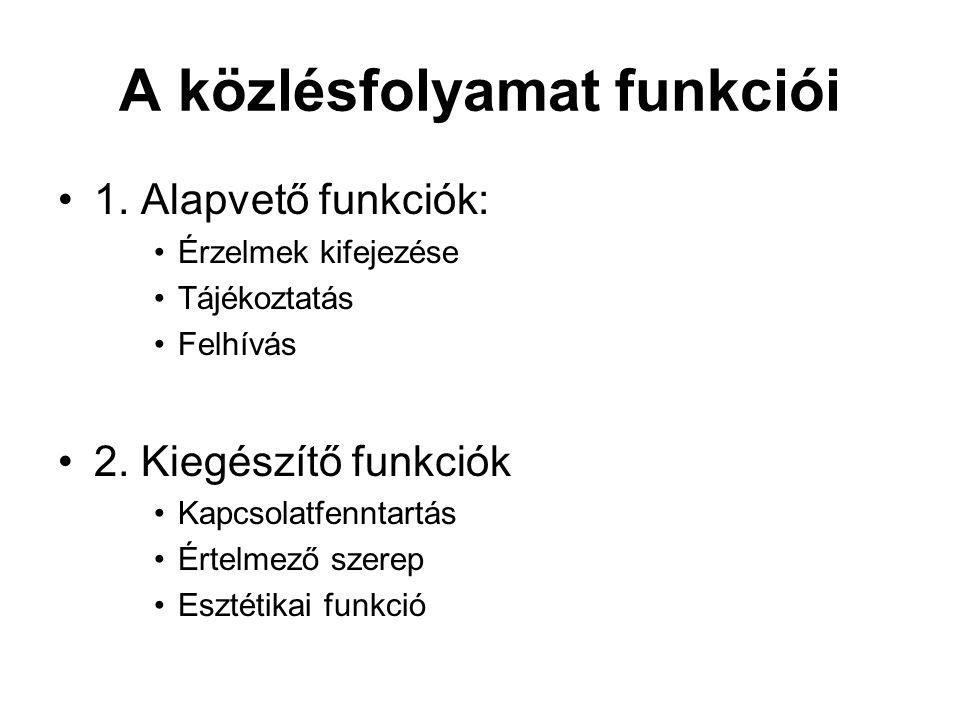 A közlésfolyamat funkciói