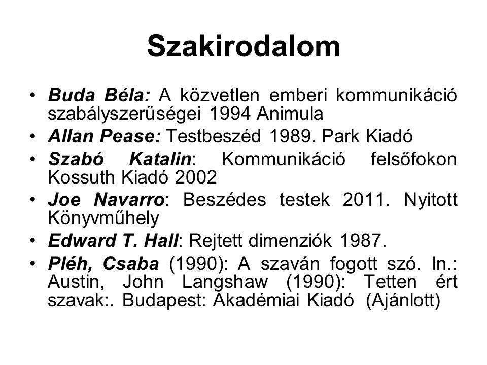 Szakirodalom Buda Béla: A közvetlen emberi kommunikáció szabályszerűségei 1994 Animula. Allan Pease: Testbeszéd 1989. Park Kiadó.