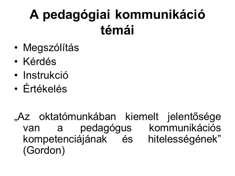A pedagógiai kommunikáció témái