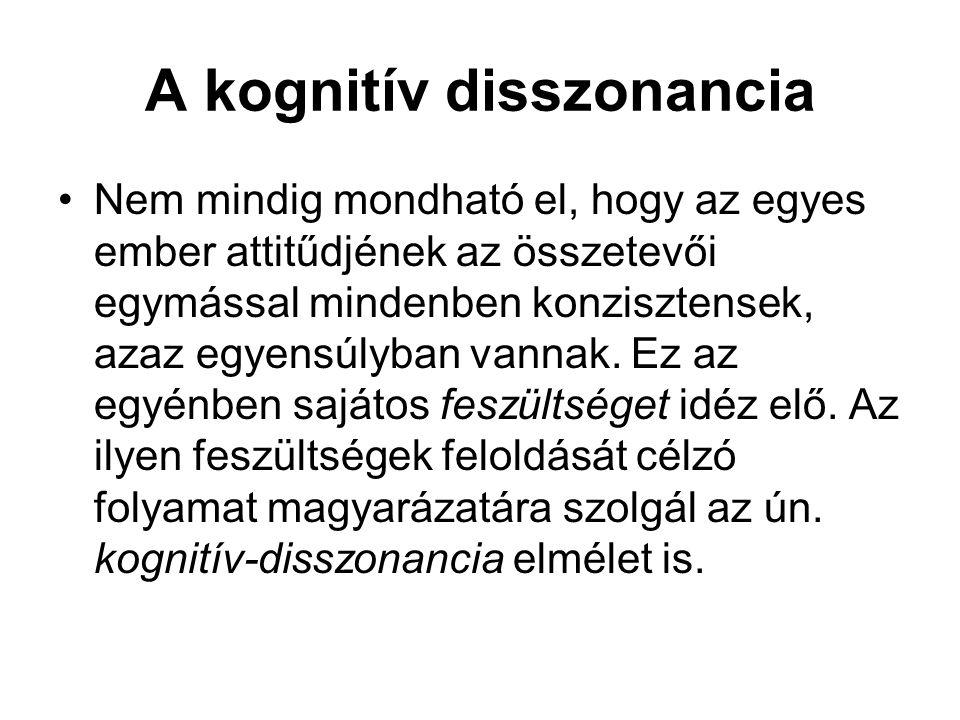 A kognitív disszonancia