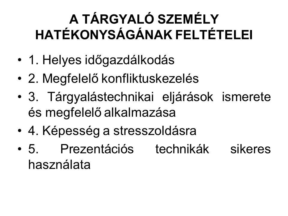 A TÁRGYALÓ SZEMÉLY HATÉKONYSÁGÁNAK FELTÉTELEI