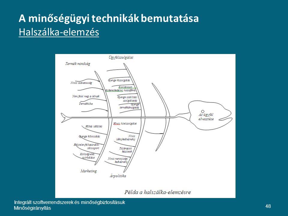 A minőségügyi technikák bemutatása Halszálka-elemzés